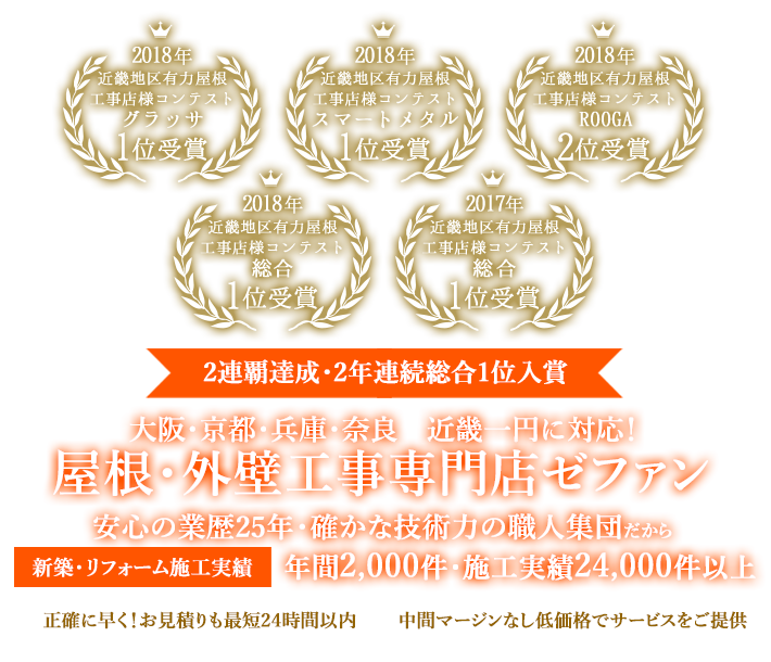 大阪・京都・兵庫・奈良 近畿一円に対応!屋根・外壁工事専門店ゼファンの受賞実績