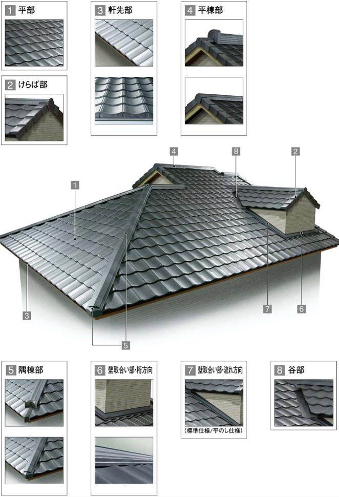 屋根の部材一覧